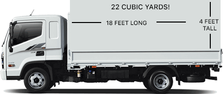 22 CUBIC YARDS